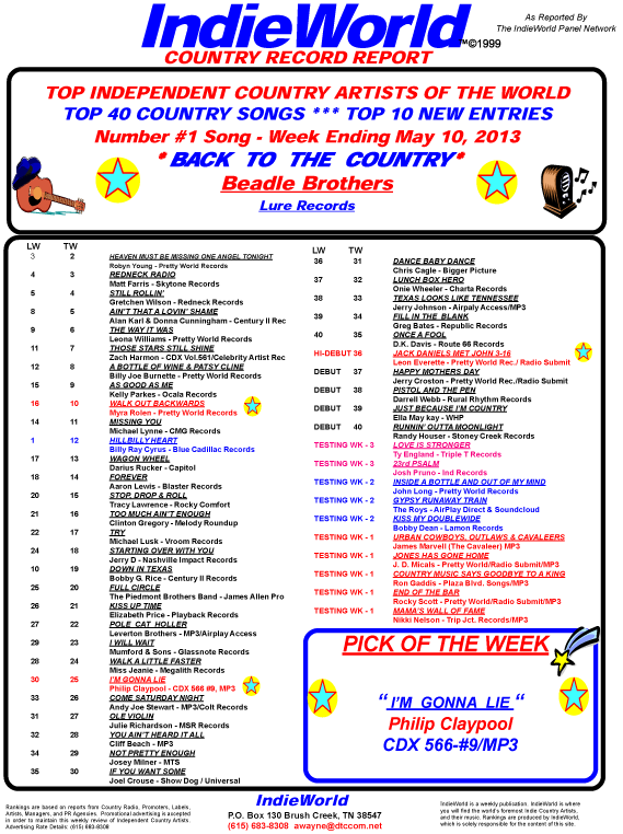 Beadle Brothers Indie Chart